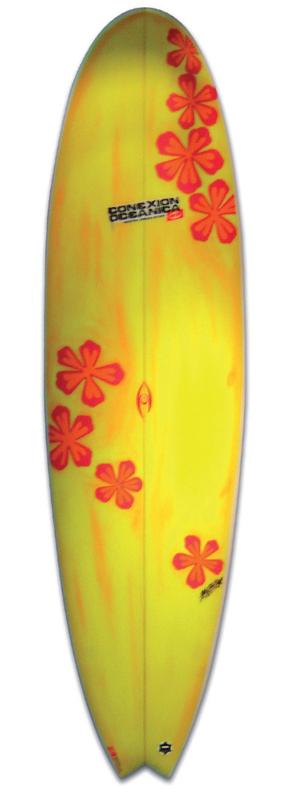 Pequeño Hawaii